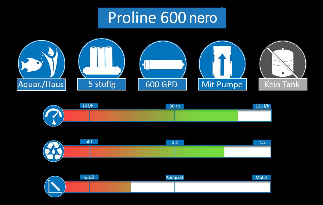 Proline-600-nero583c25d7a1e5d