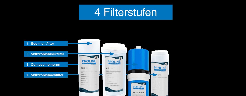 4_Filterstufenm5s7F5Ktjd9RJ