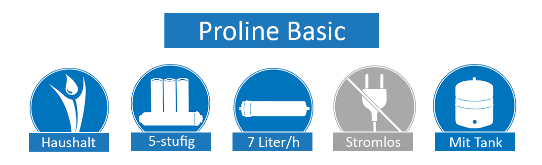 Proline-Basic_compact58e216418ebb6