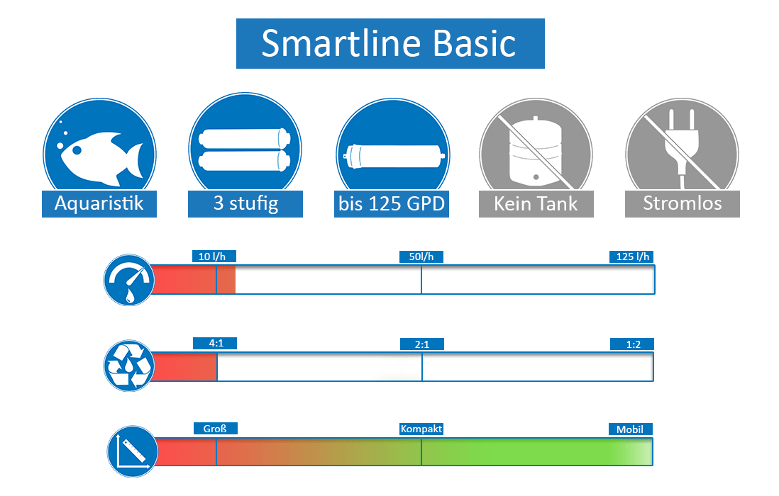 Smartline-Basic57e50b12d4eed