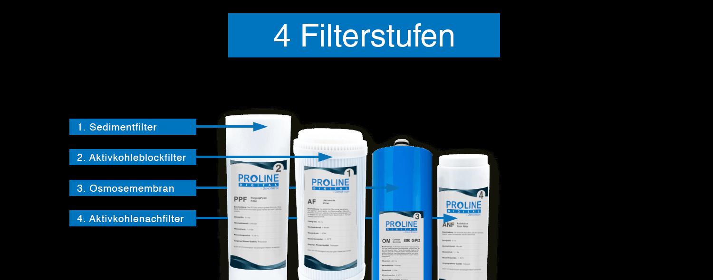 4_FilterstufenRjWTWAyCygij3