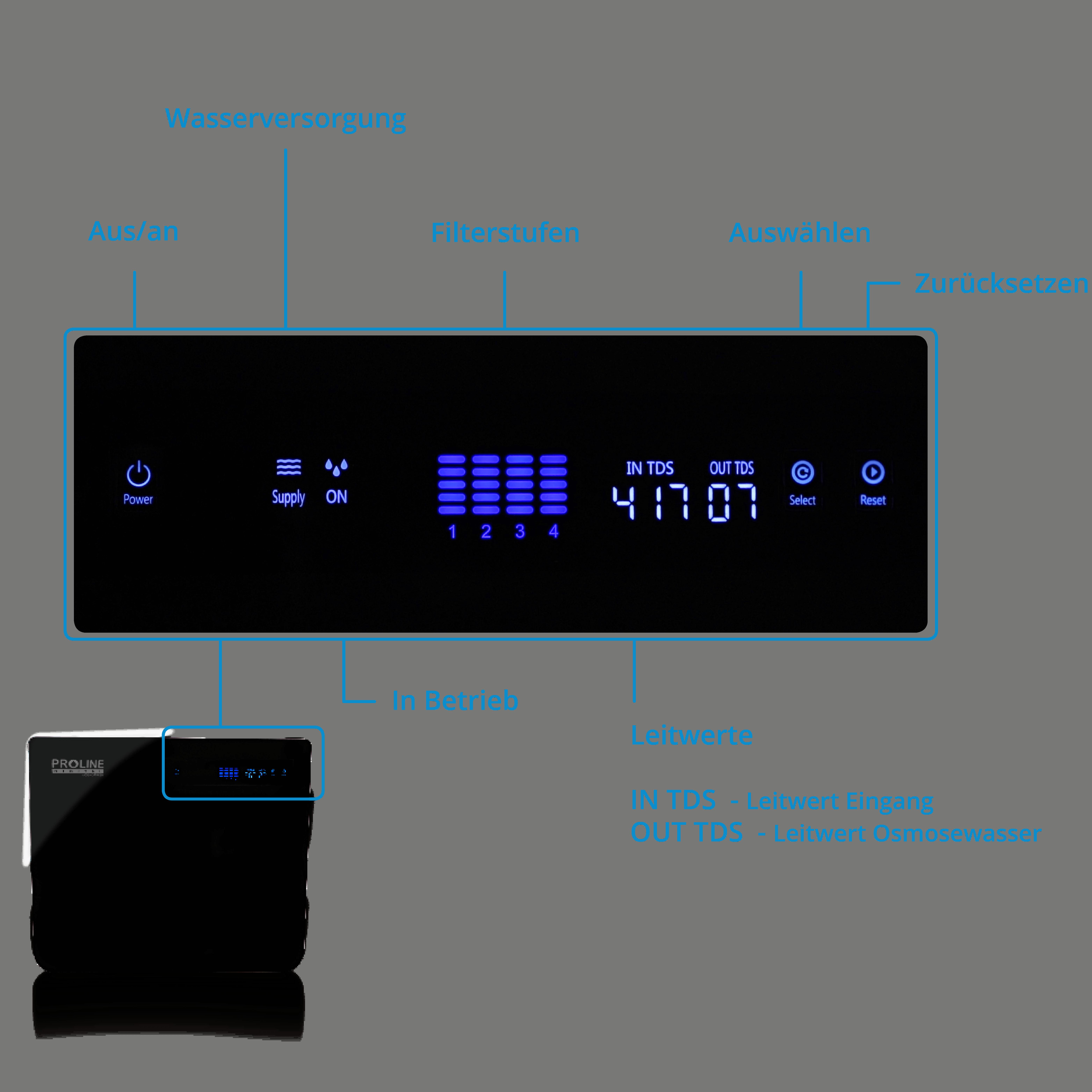 Bildschirm_Erkl-rung435hS9B0ILXKr